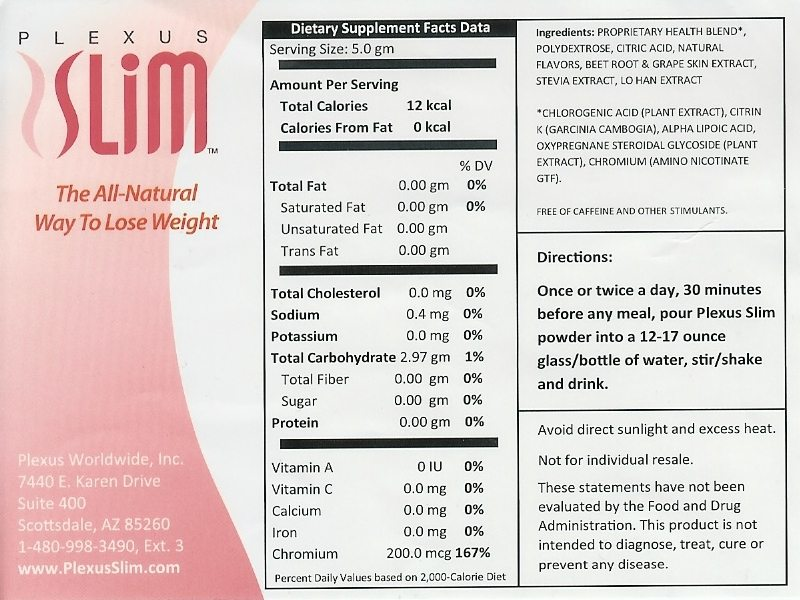 Plexus Slim ingredients