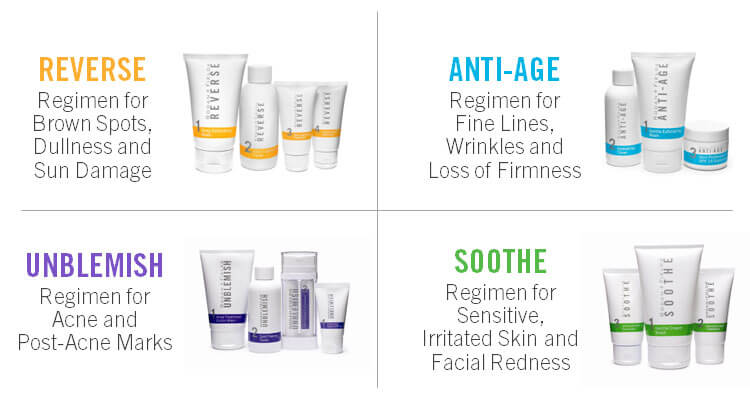 Rodan And Fields product list